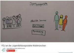 Jubi-Firm_Waldmü_FSJ 2016